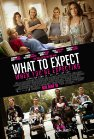 What to Expect When You're Expecting - 2012